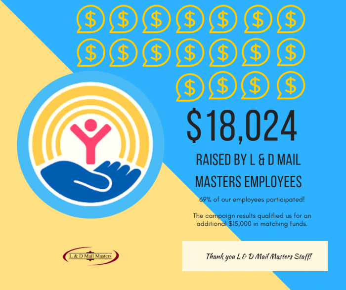 Infographic for Raised Charity money