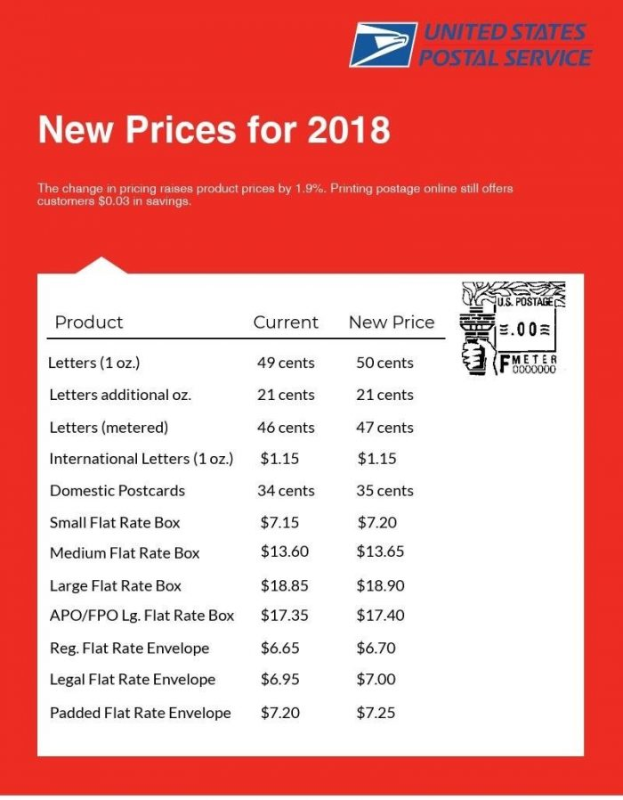 New Prices for USPS mail