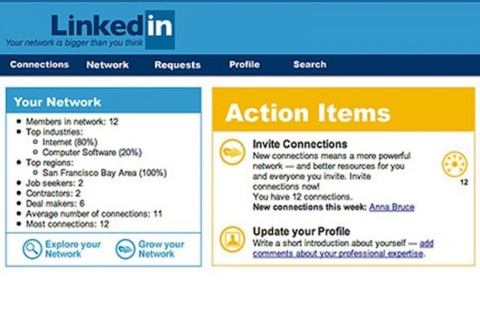LinkedIn then